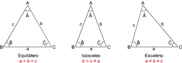 Clasificacion de los triangulos 01