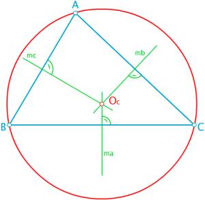 Mediatrices de los lados de un triángulo