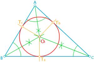Bisectrices de los ángulos de un triángulo