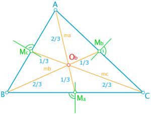 Medianas de un triángulo