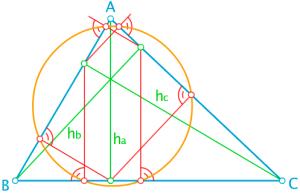 Circunferencia de Taylor