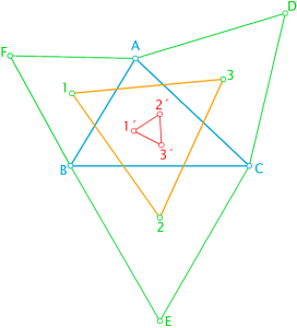 Triángulos de Napoleón