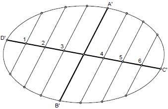 Elipse 003 diametros conjugados