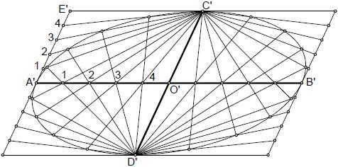 Elipse 007 construccion por haces proyectivos dados diametros conjugados