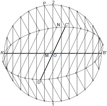Elipse 010 construccion a partir de diametros conjugados por triangulos afines