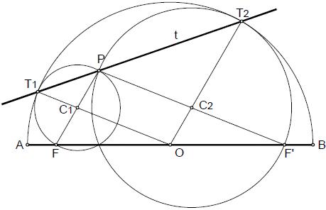 Elipse 012 tangente en un punto de la elipse