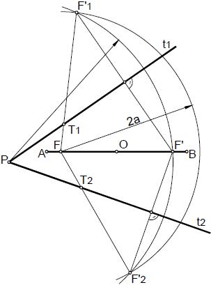 Elipse 013 tangentes a la elipse desde un punto exterior