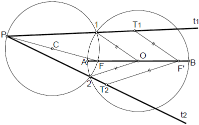 Elipse 014 tangenetes a la elipse desde un punto exterior por circunferencia principal