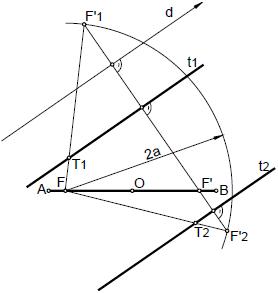 Elipse 015 tangentes a la elipse paralelas a una direccion