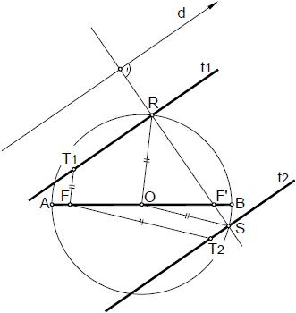 Elipse 016 tangenetes a la elipse paralelas a una direccion por circunferencia principal