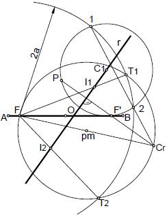 Elipse 017 intersección de una recta
