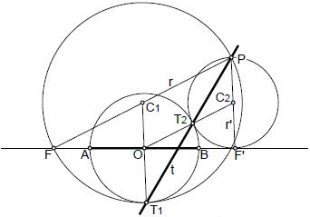 Hiperbola 07 recta tangente en un punto por circunferencia principal