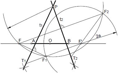Hiperbola 08 tangentes desde un punto exterior por circunferencia focal