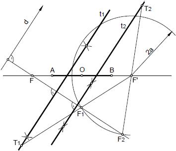 Hiperbola 10 rectas tangentes paralelas a una direccion dada por circunferecnia focal