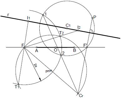 Hiperbola 12 puntos de intersección con una recta