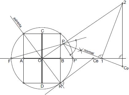 Hiperbola 13 construccion por arcos de circunferencia
