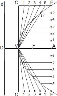 Parabola 04 construccion por haces proyectivos