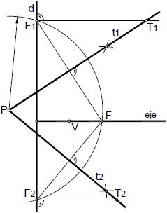 Parabola 08 tangente desde un punto exterior