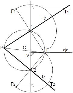 Parabola 09 tangente desde un punto exterior por circunferencia principal
