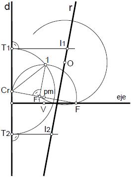 Parabola 12 puntos de interseccion con una recta