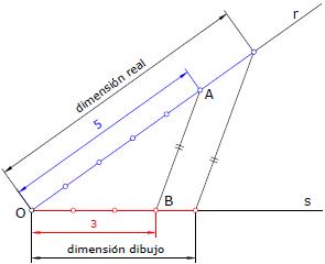 escala grafica