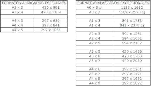 formatos-Alargados