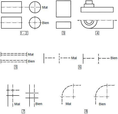 orientaciones sobre el uso de las lineas normalizadas