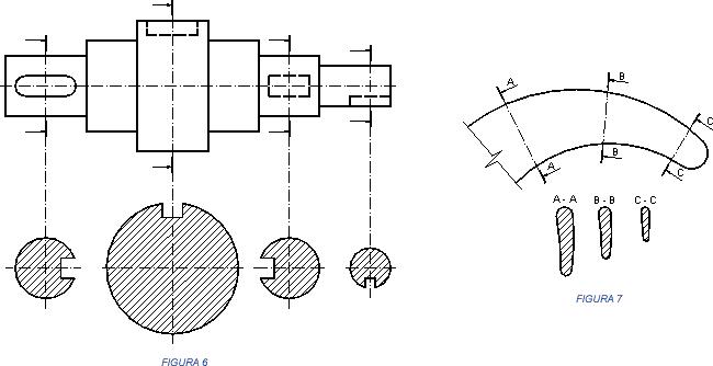 tipos de secciones 04