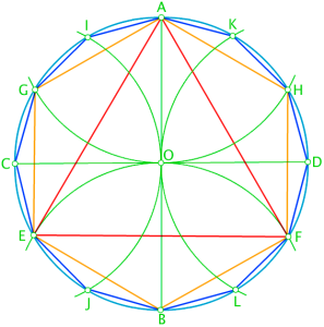 triangulo_hexagono_dodecagono